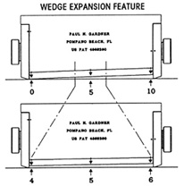Wedge Expansion Feature