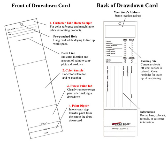 Drawdown Card