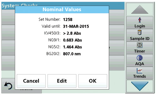 Nominal Values